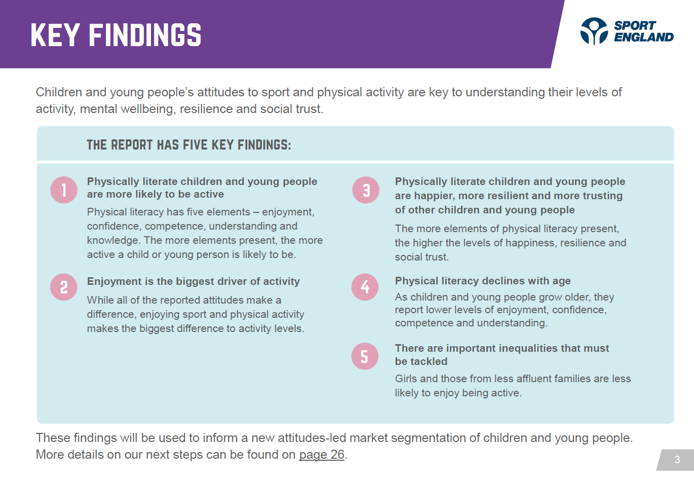 Active Lives CYP Attitudes Page 3