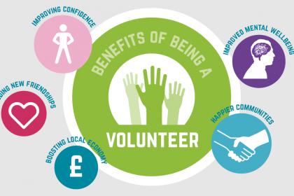 17-11-24-volunteering-infographic