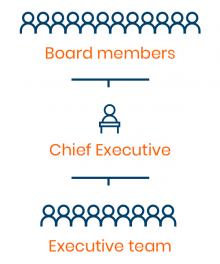 our-executive-team