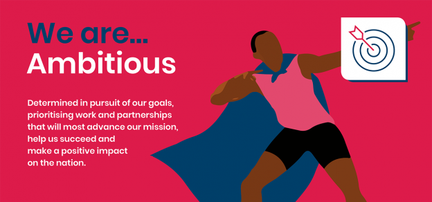 'We are ambitious' is one of our four values