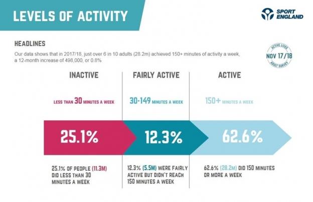 active-lives-adult-apr-2019-p4
