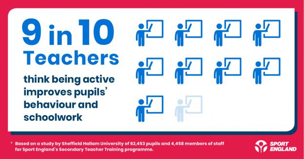 School infographic 2