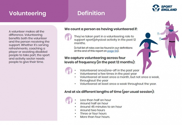 A page from our Active Lives report showing definitions of volunteering